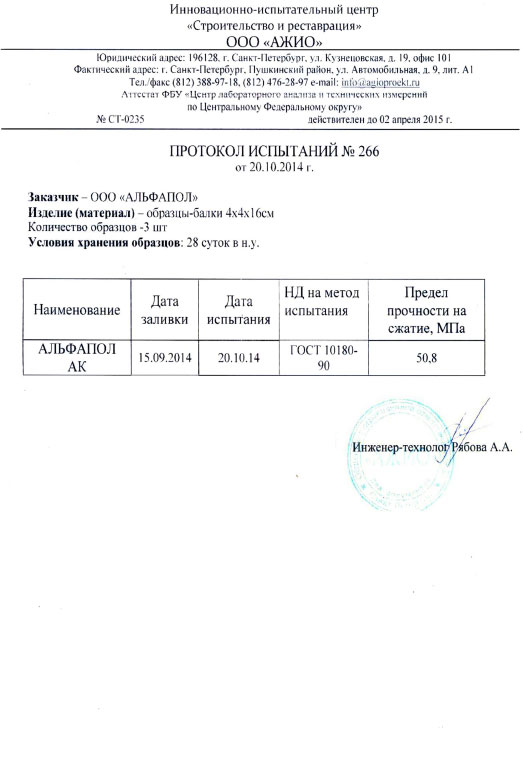 Протокол испытаний № 266 от 20.10.2014 — определение предела прочности на сжатие